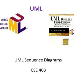 uml uml sequence diagrams cse 403 [ 1024 x 768 Pixel ]