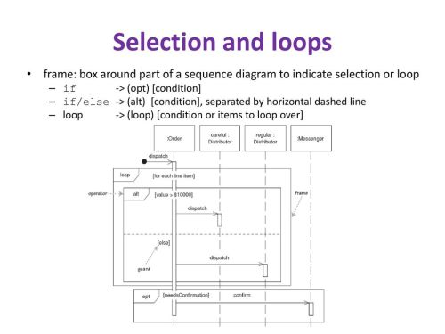 small resolution of selection and loops frame box around part of a sequence diagram to indicate selection or