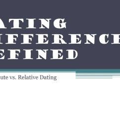 absolute vs relative dating dating differences defined [ 1024 x 768 Pixel ]