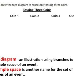 4 tree diagram sample space tossing three coins  [ 1024 x 768 Pixel ]
