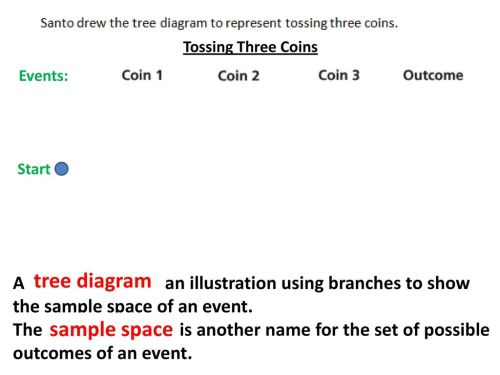 small resolution of 4 tree diagram sample space tossing three coins