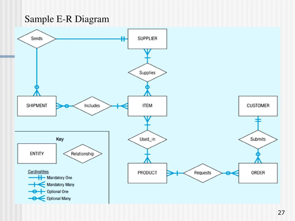 hight resolution of 27 sample e r diagram