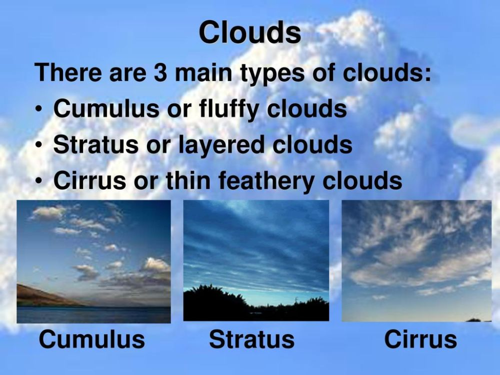 medium resolution of Cloud Types. - ppt download