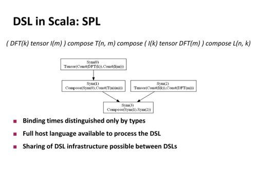 small resolution of 4 dsl