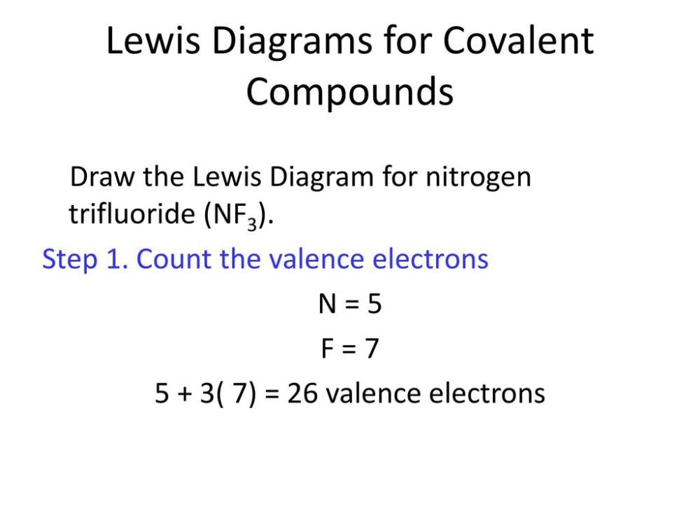 medium resolution of lewis diagrams for covalent compounds