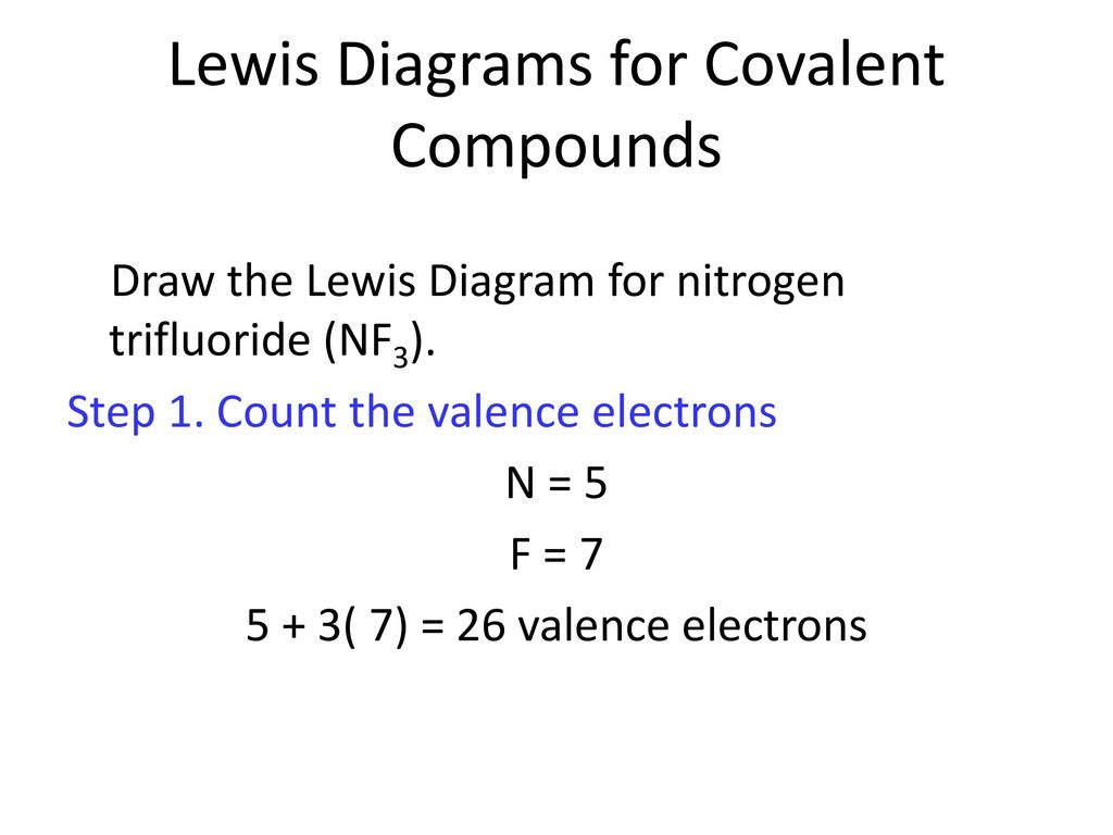 hight resolution of lewis diagrams for covalent compounds