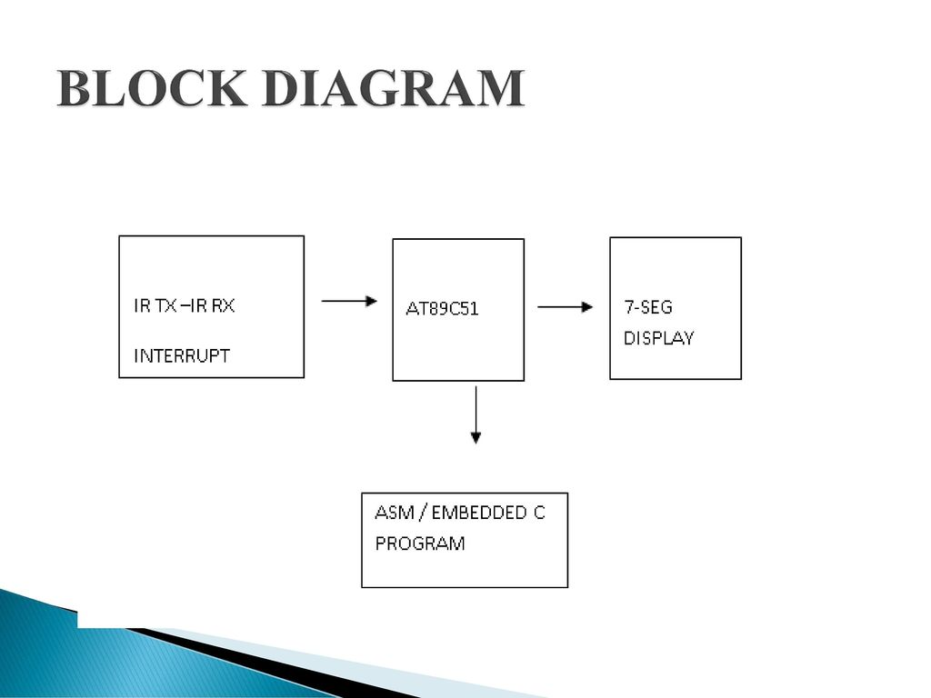 hight resolution of 3 block diagram