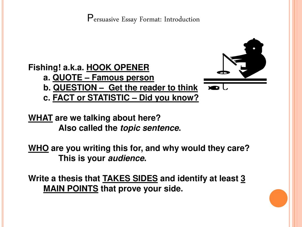Essay Intro Format Persuasive Essay Format Introduction Ppt Download