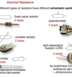 electrical resistance [ 1024 x 768 Pixel ]