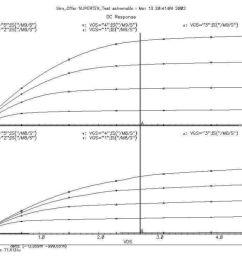 6 mofet iv curves [ 1024 x 768 Pixel ]