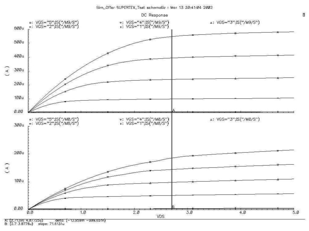 hight resolution of 6 mofet iv curves