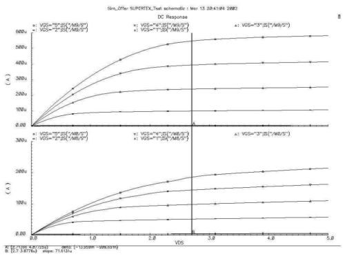 small resolution of 6 mofet iv curves