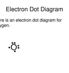 na electron dot diagram 8 o  [ 1024 x 768 Pixel ]