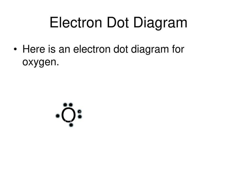 medium resolution of na electron dot diagram 8 o