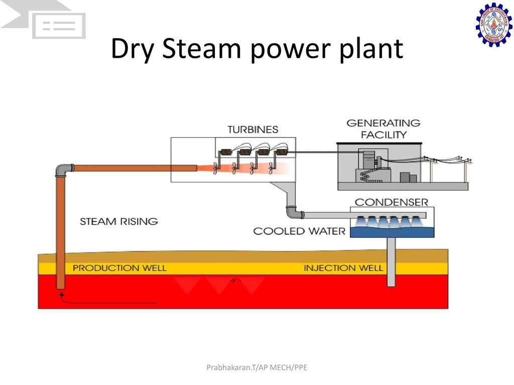 hight resolution of 9 prabhakaran t ap mech ppe dry steam power plant