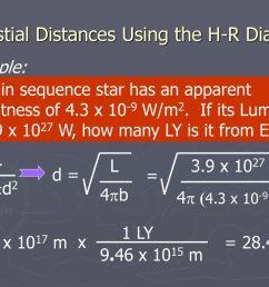 celestial distances using the h r diagram [ 1024 x 768 Pixel ]