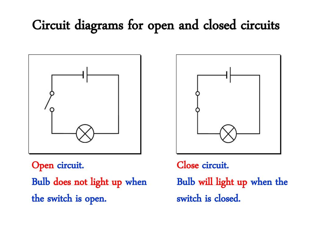 hight resolution of circuit diagrams for open and closed circuits