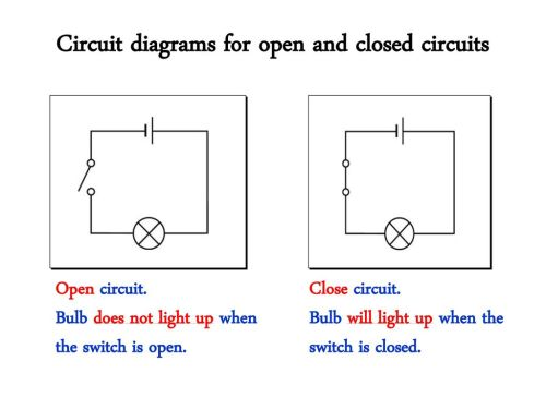 small resolution of circuit diagrams for open and closed circuits