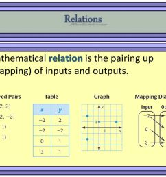 3 relations a mathematical relation is the pairing up mapping of inputs and outputs  [ 1024 x 768 Pixel ]
