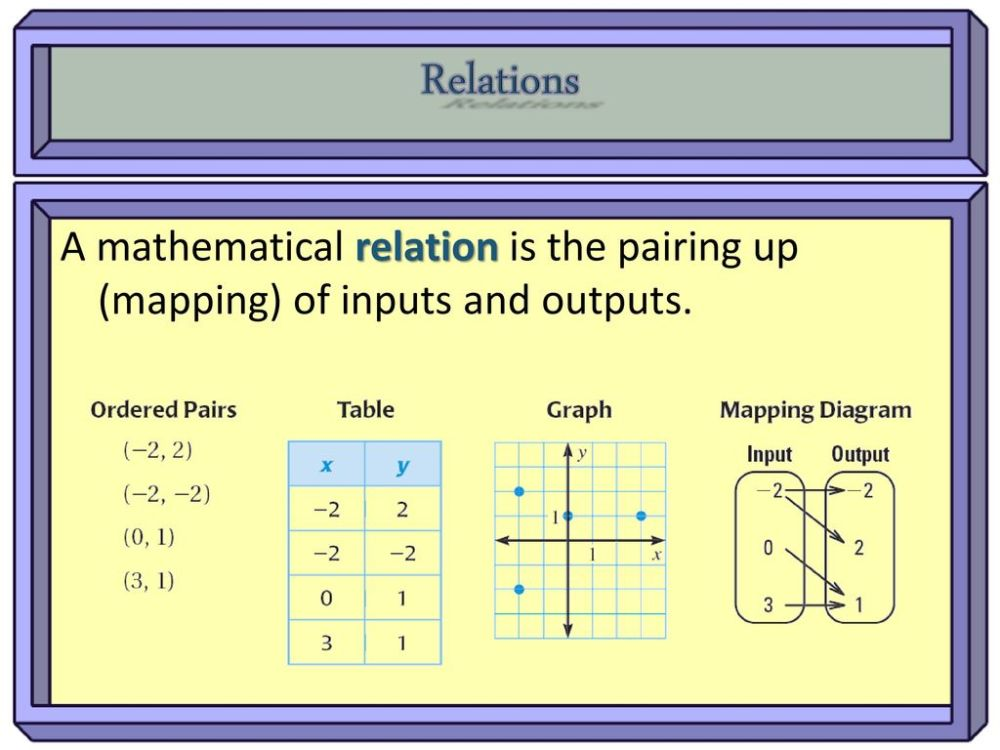 medium resolution of 3 relations a mathematical relation is the pairing up mapping of inputs and outputs