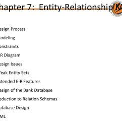 chapter 7 entity relationship model [ 1024 x 768 Pixel ]