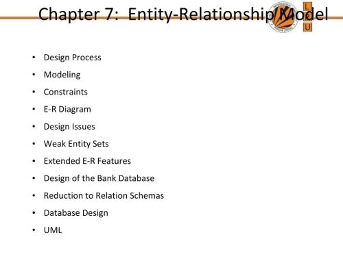 small resolution of chapter 7 entity relationship model