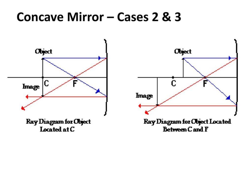 medium resolution of 43 concave