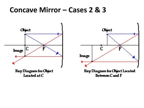 small resolution of 43 concave