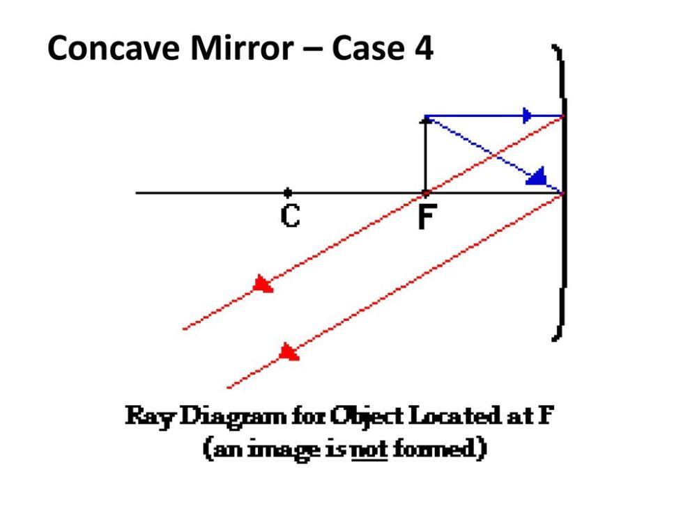 medium resolution of 44 concave mirror case 4
