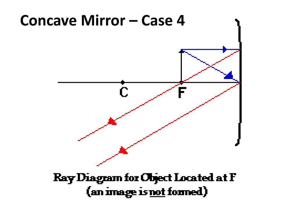hight resolution of 44 concave mirror case 4