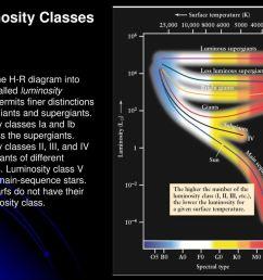 luminosity classes [ 1024 x 768 Pixel ]