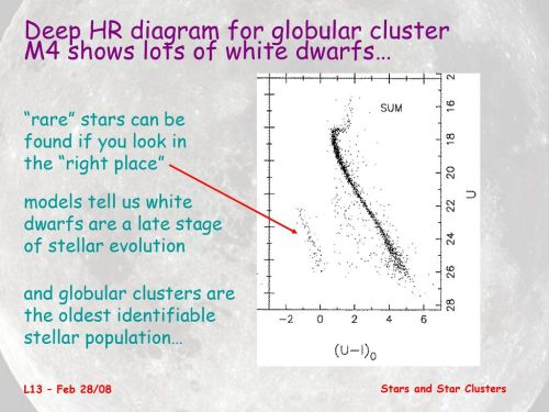 small resolution of deep hr diagram for globular cluster m4 shows lots of white dwarfs