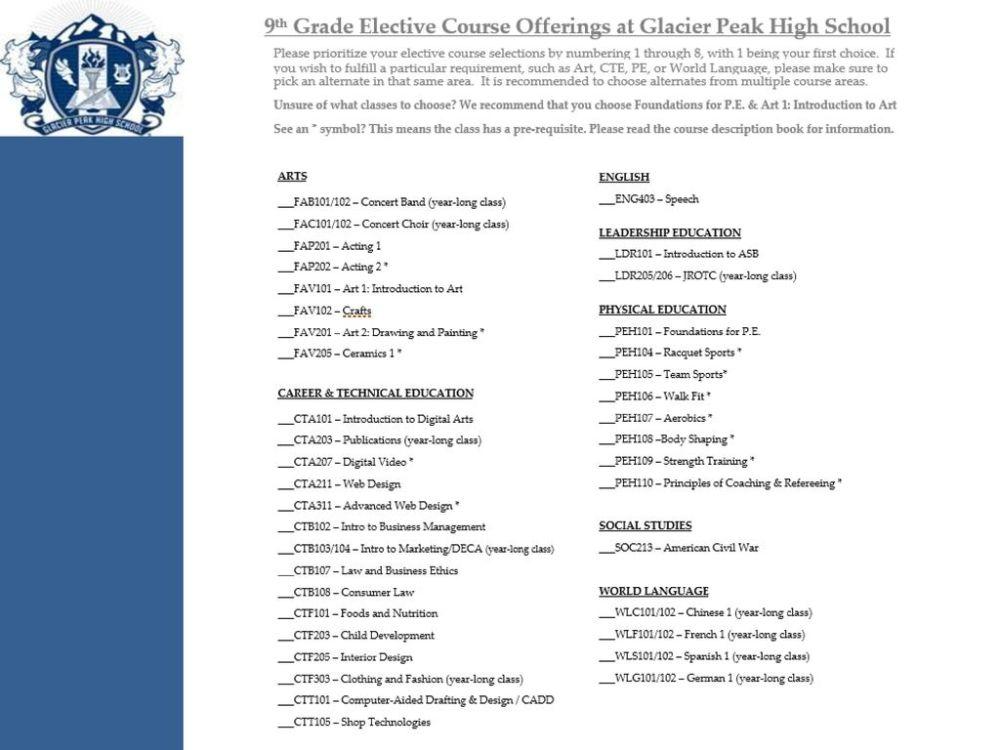 medium resolution of WELCOME TO GLACIER PEAK HIGH SCHOOL 9th Grade ppt download