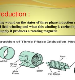 3 introduction the winding wound on the stator of three phase induction motor is also called field winding and when this winding is excited by three phase  [ 1024 x 768 Pixel ]