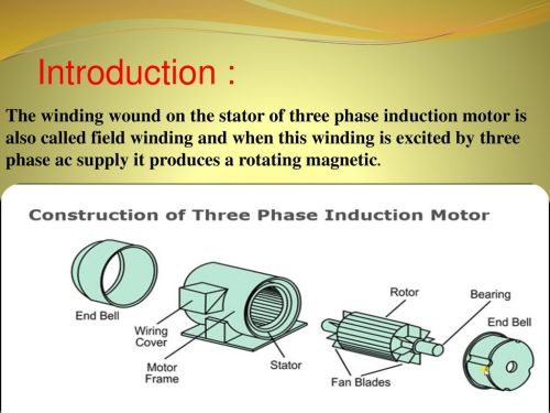 small resolution of 3 introduction the winding wound on the stator of three phase induction motor is also called field winding and when this winding is excited by three phase