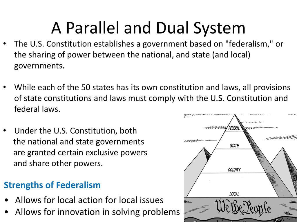 Federalism Worksheet Answer Key