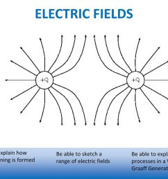 15 electric fields [ 1024 x 768 Pixel ]
