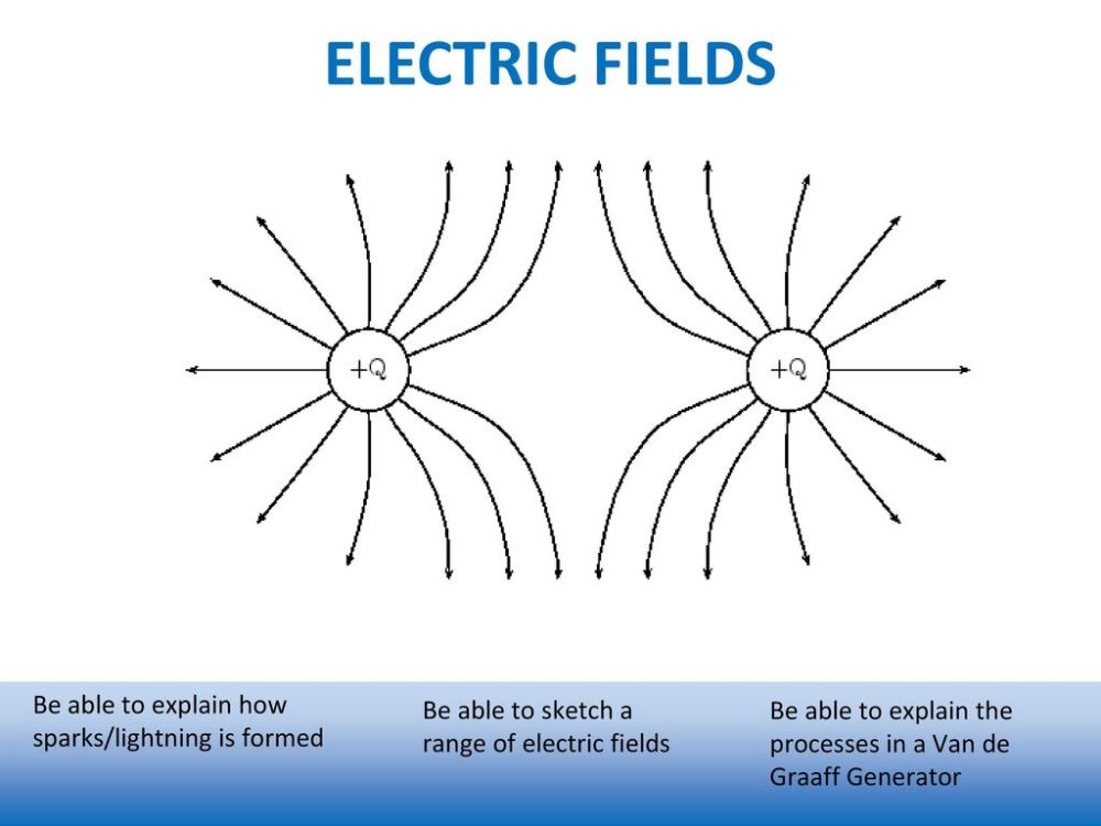 medium resolution of 15 electric fields
