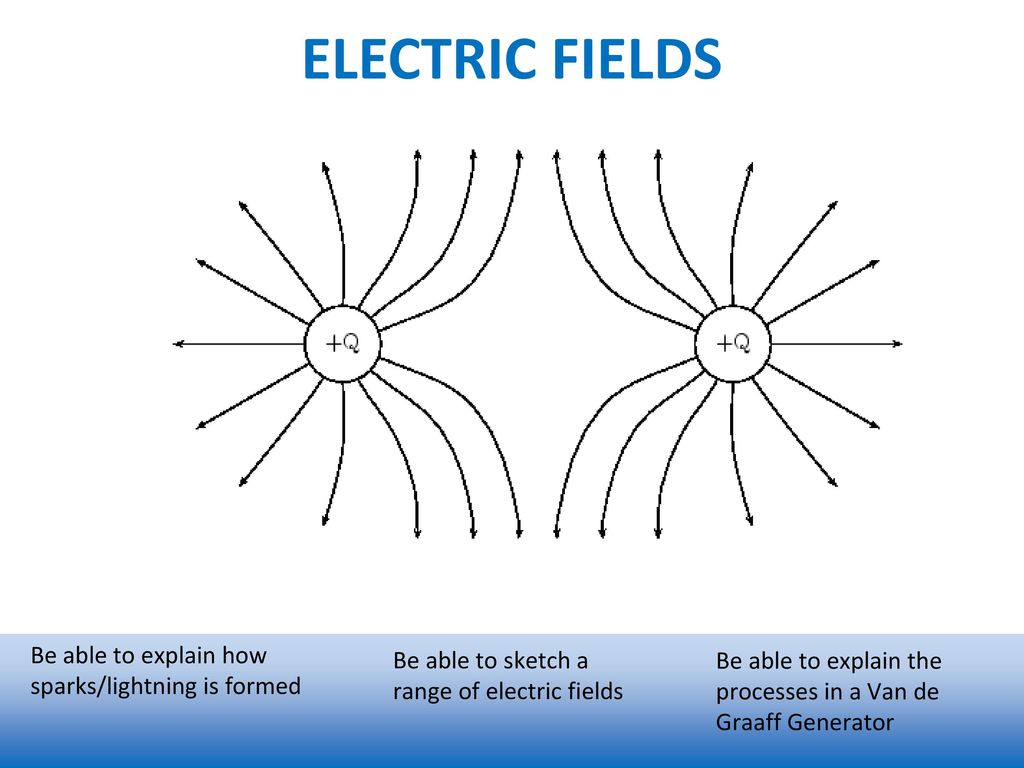 hight resolution of 15 electric fields