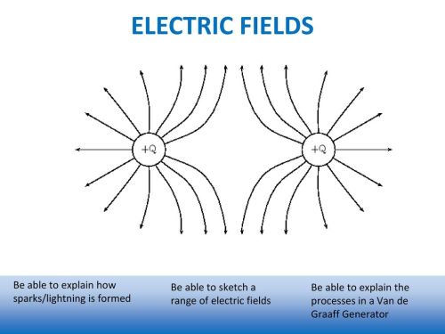 small resolution of 15 electric fields