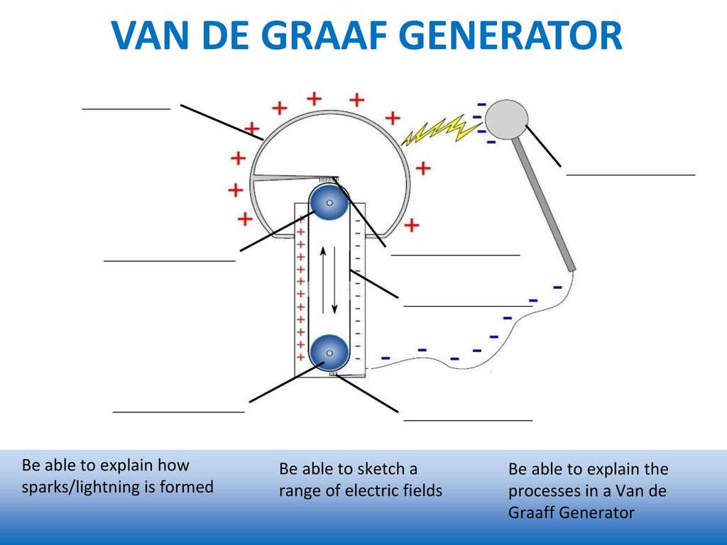 hight resolution of 7 van de graaf generator