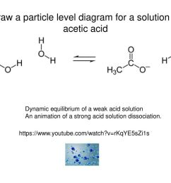 draw a particle level diagram for a solution of acetic acid [ 1024 x 768 Pixel ]