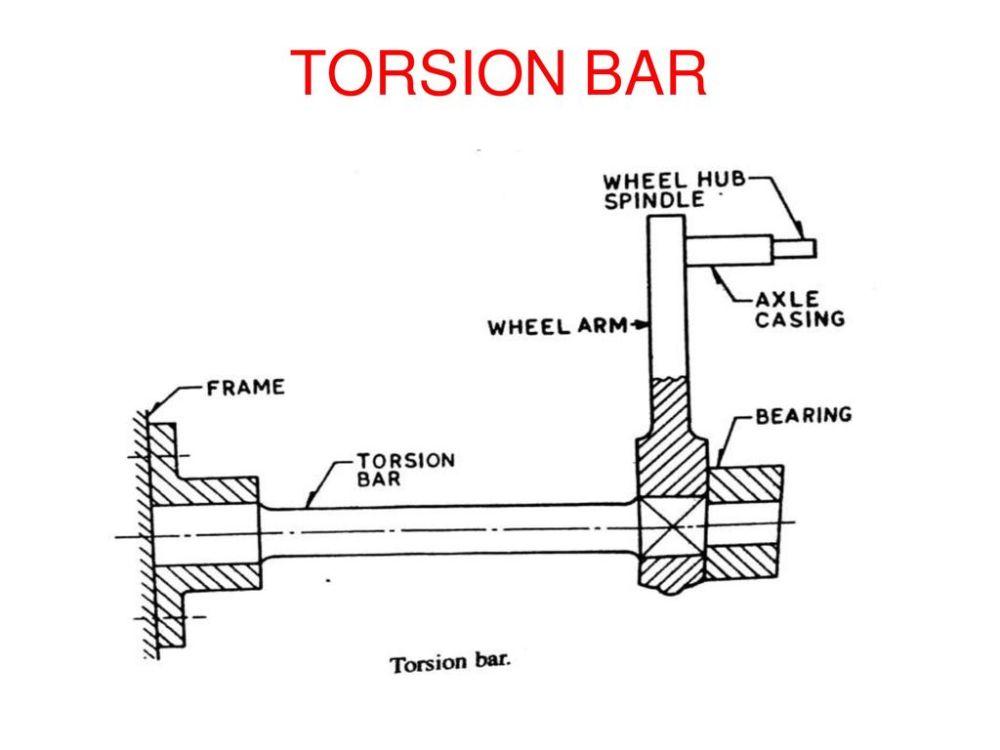 medium resolution of 29 torsion bar