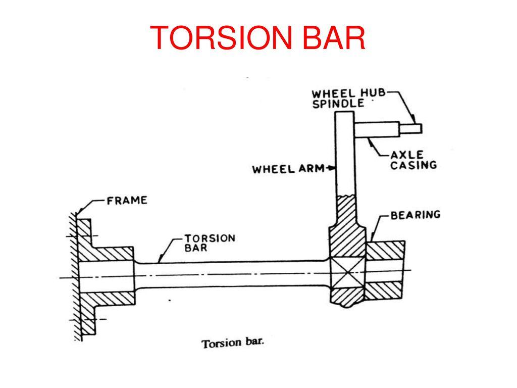 hight resolution of 29 torsion bar