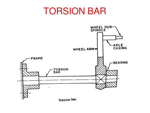 small resolution of 29 torsion bar