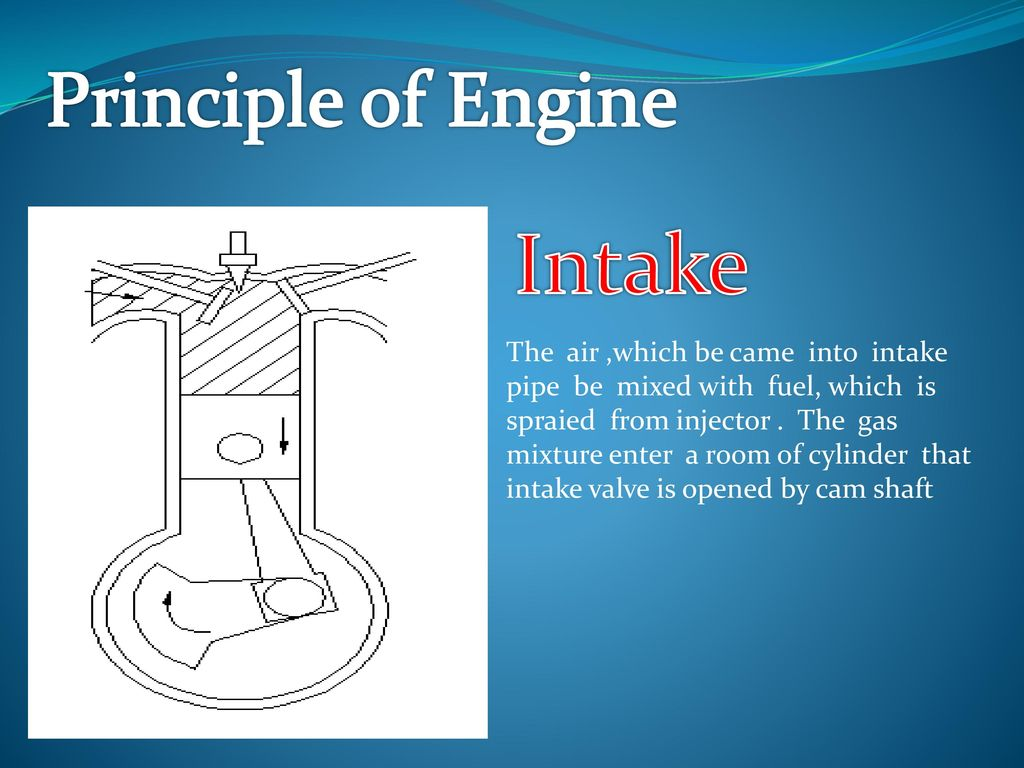 hight resolution of 4 intake principle of engine