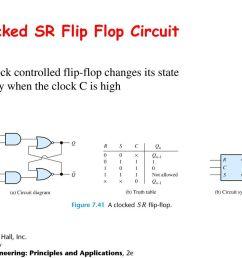 clocked sr flip flop circuit [ 1024 x 768 Pixel ]