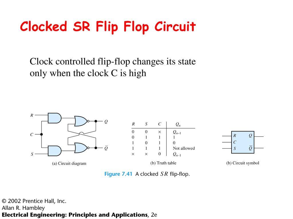 hight resolution of clocked sr flip flop circuit