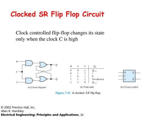 small resolution of clocked sr flip flop circuit