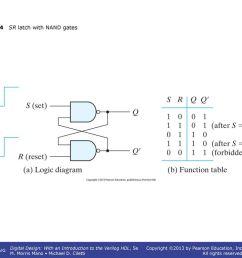 4 figure 5 4 sr latch with nand gates [ 1024 x 768 Pixel ]